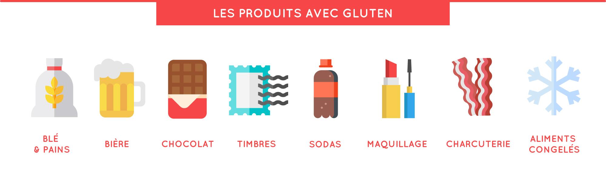 5 idées reçues sur le gluten - un dossier pour faire le point © Crédit photo et illustration : Les Jeudis Culinaires (icon : flaticon.com)