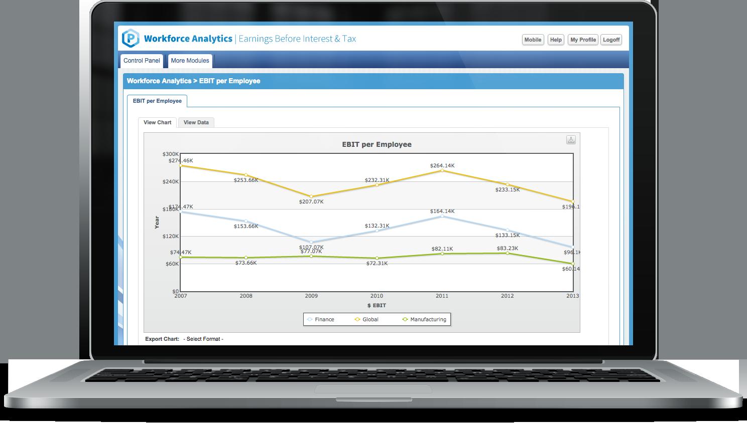 Workforce Analytics & Metrics Software