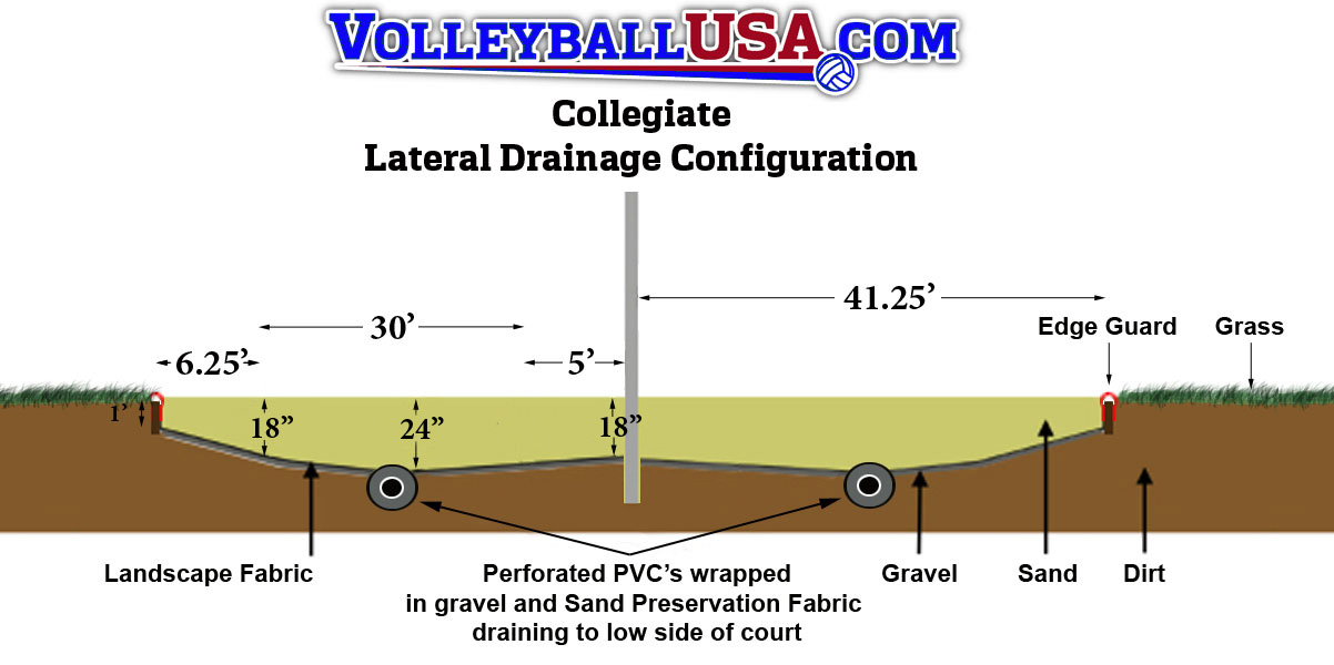 Beach Volleyball Sand For Sale
