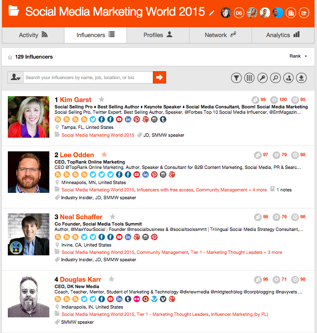 Top influencers SMMW 2015