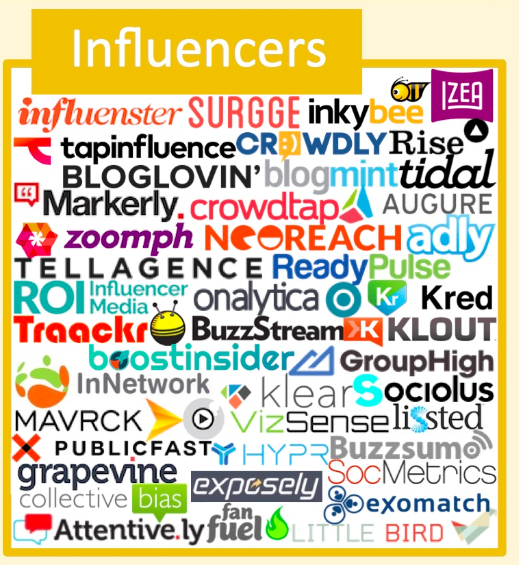 Influencer Marketing Technology Solutions
