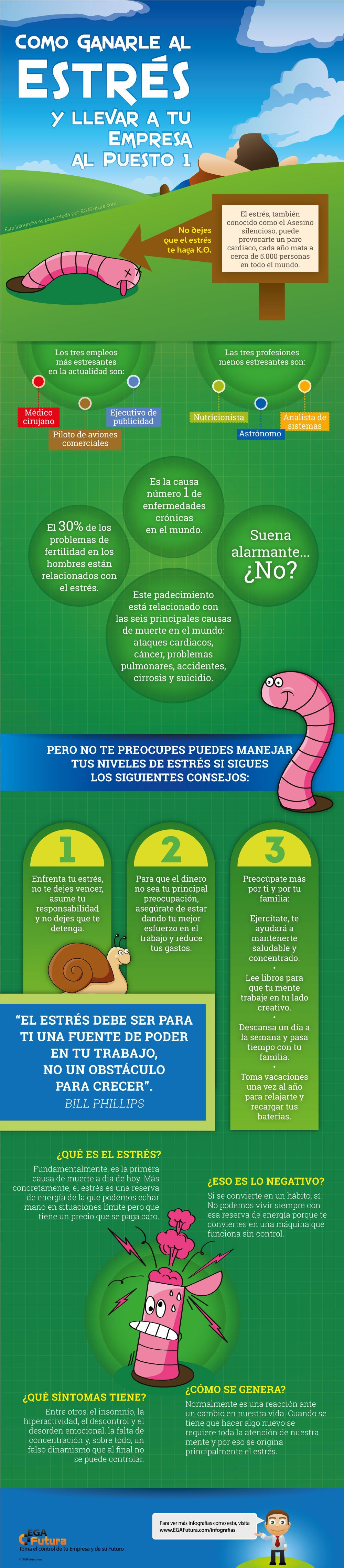 Infografia combatir el estres