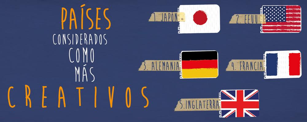 Países creativos