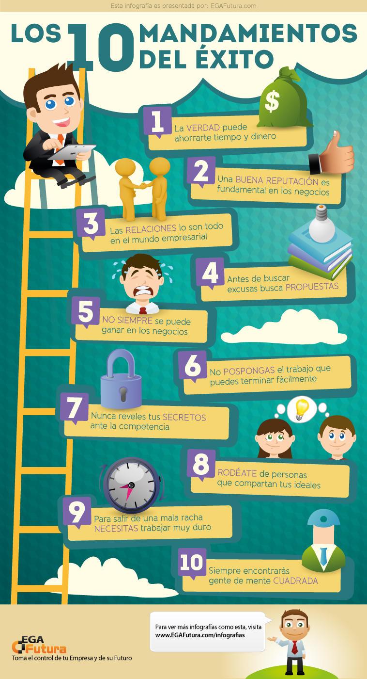 Infografia: Construir una empresa o carrera exitosa es un camino muy largo y complicado.jpg
