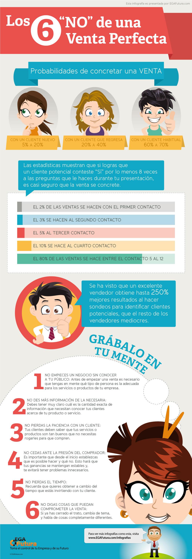 """Infografía: Los 6 """"NO"""" de una Venta Perfecta"""
