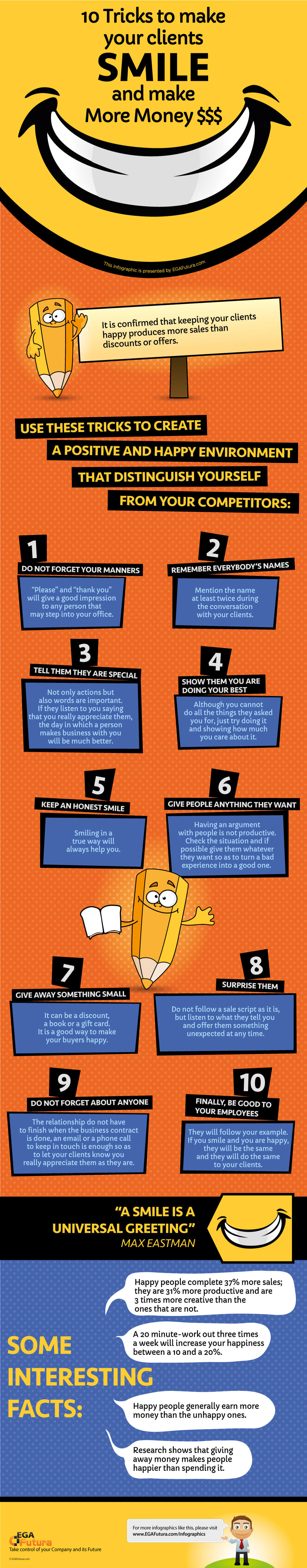 Infographic: 10 Tricks to make your Clients Smile and make More Money $$$
