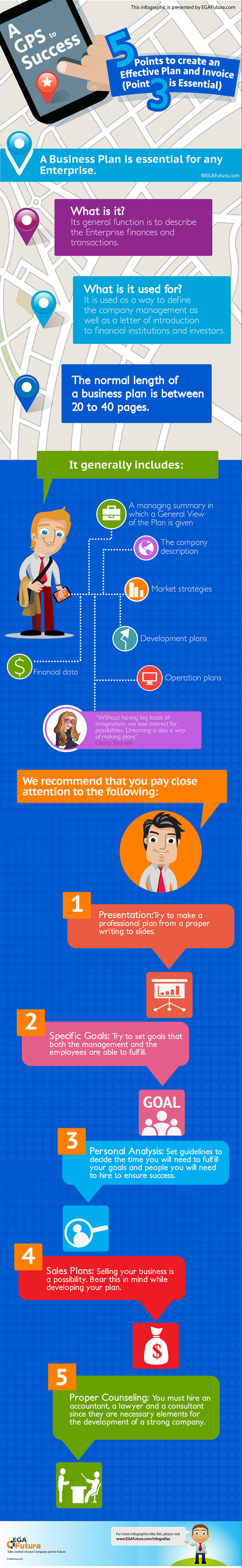 Infographic: A GPS to Success: 5 Points to create an Effective Plan and Invoice (Point 3 is Essential)
