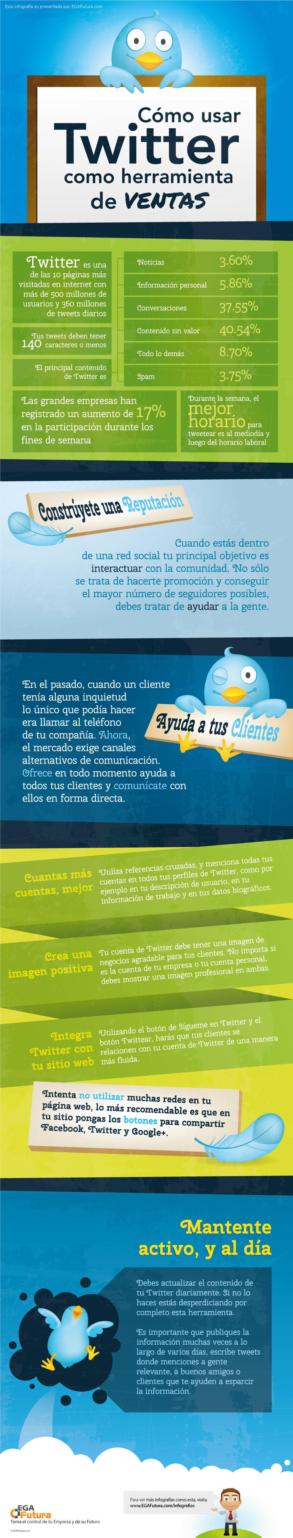 Infografía: Cómo usar Twitter como Herramienta de Ventas