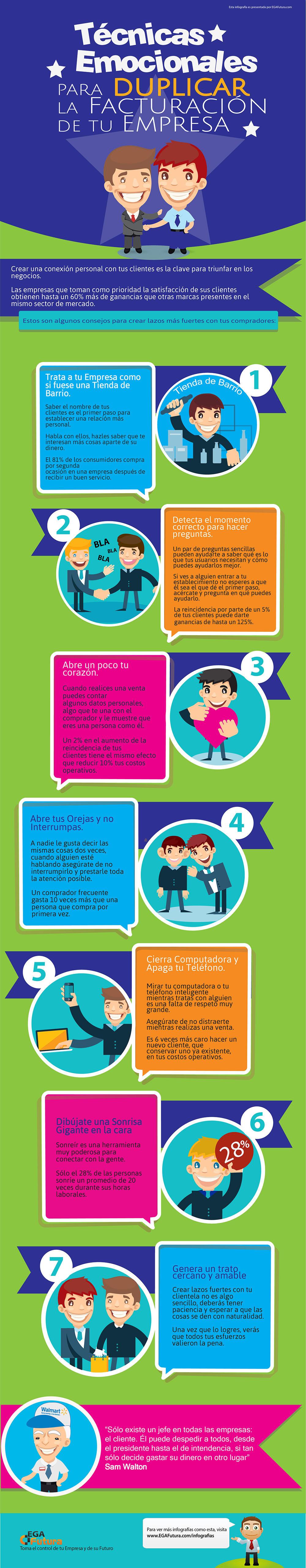 Infografía: 7 Técnicas Emocionales para DUPLICAR la Facturación de tu Empresa