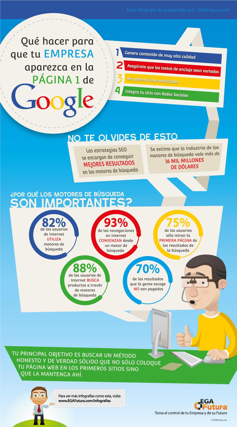 Infografía: Qué hacer para que tu Empresa aparezca en la Página 1 de Google