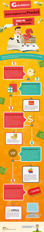 Infografía: Guía Básica para mejorar tus Precios, dejar de Sufrir y Vender más