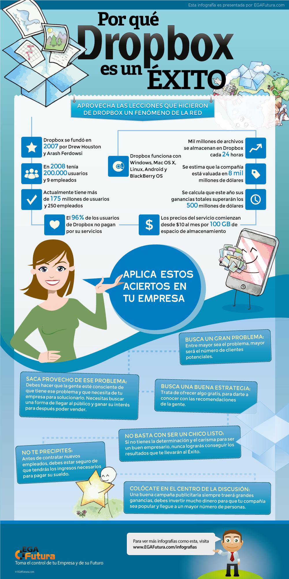 Infografía: Por qué Dropbox es un Éxito
