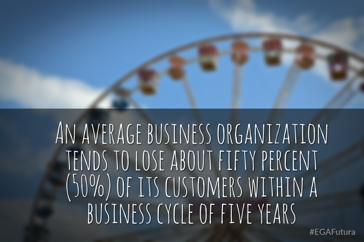 An average business organization tends to lose about fifty percent (50%) of its customers within a business cycle of five years