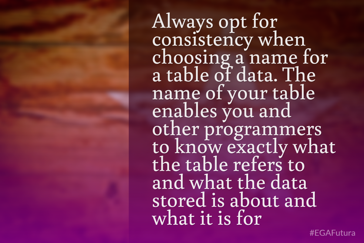 Always opt for consistency when choosing a name for a table of data. The name of your table enables you and other programmers to know exactly what the table refers to and what the data stored is about and what it is for.