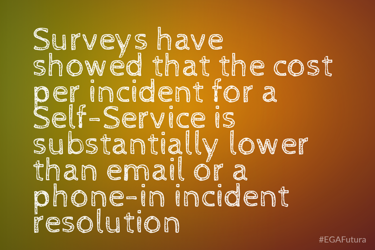 Surveys have showed that the cost per incident for a Self-Service is substantially lower than email or a phone-in incident resolution.