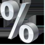 Porcentaje de Utilidad y Precio