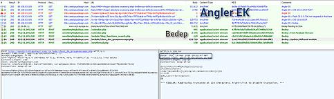 Bedep \u2013 Preventing Fileless Malware