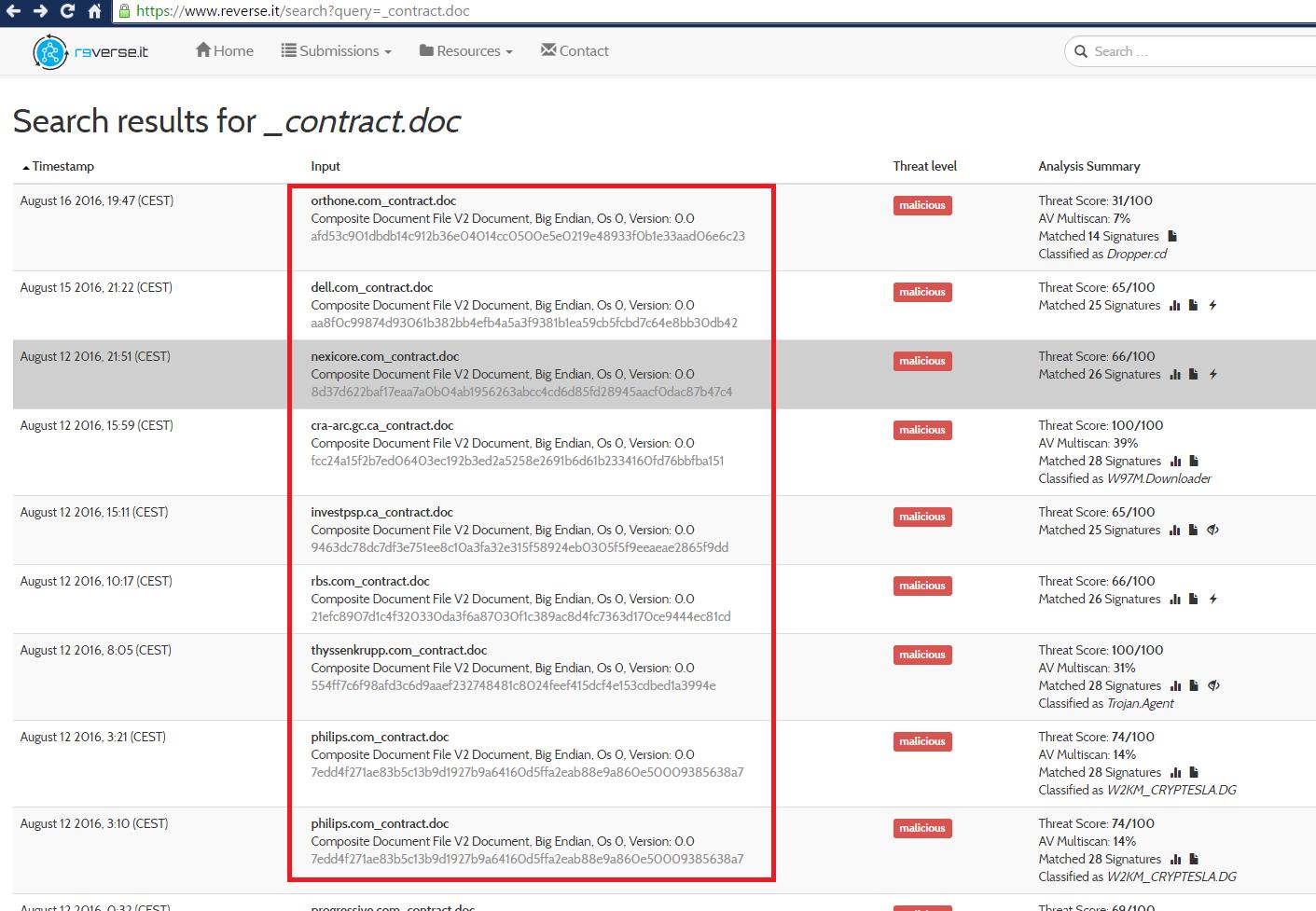 New Hancitor Malware: Pimp my Downloaded