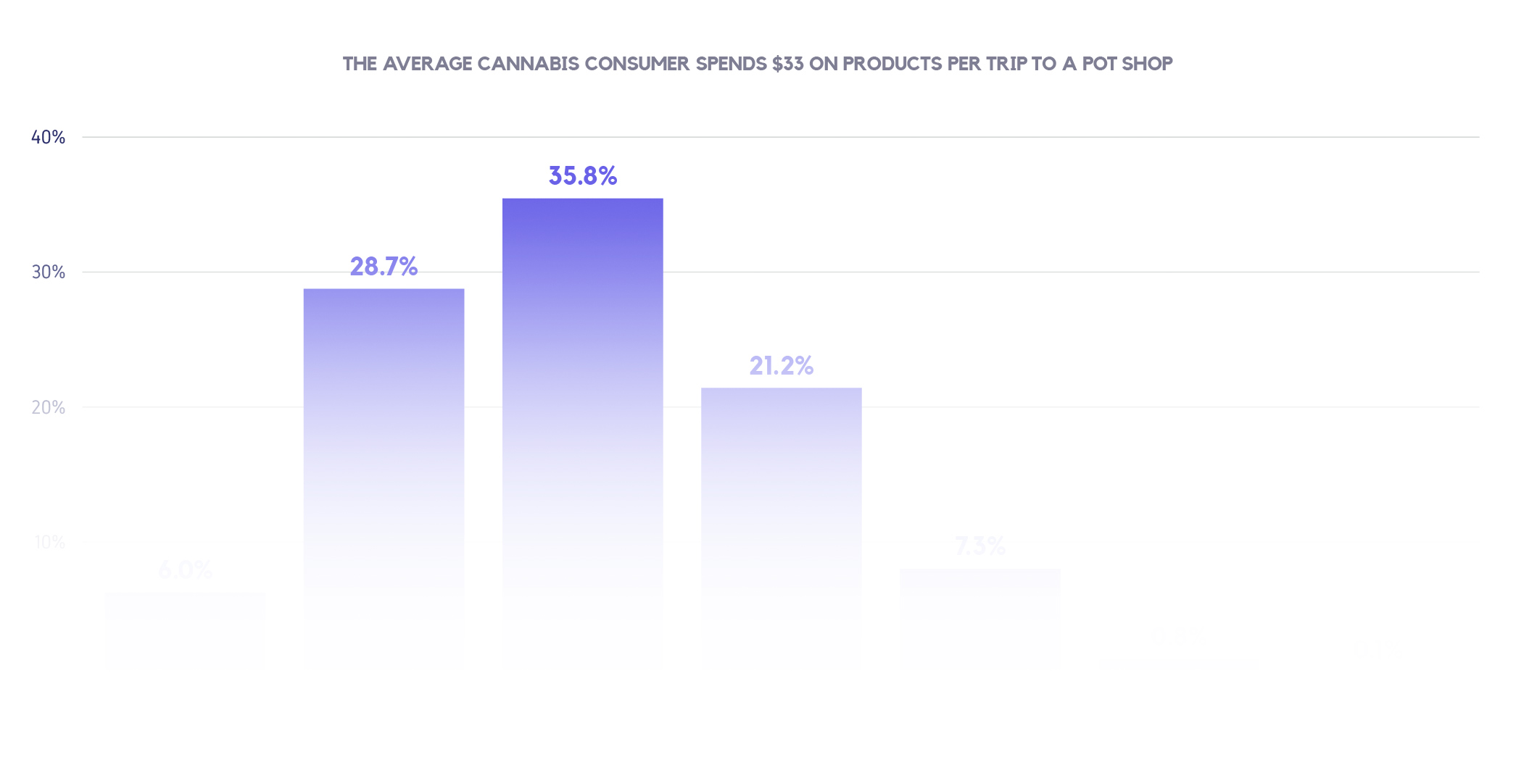 What Does The Average Cannabis Consumer Look Like-8166