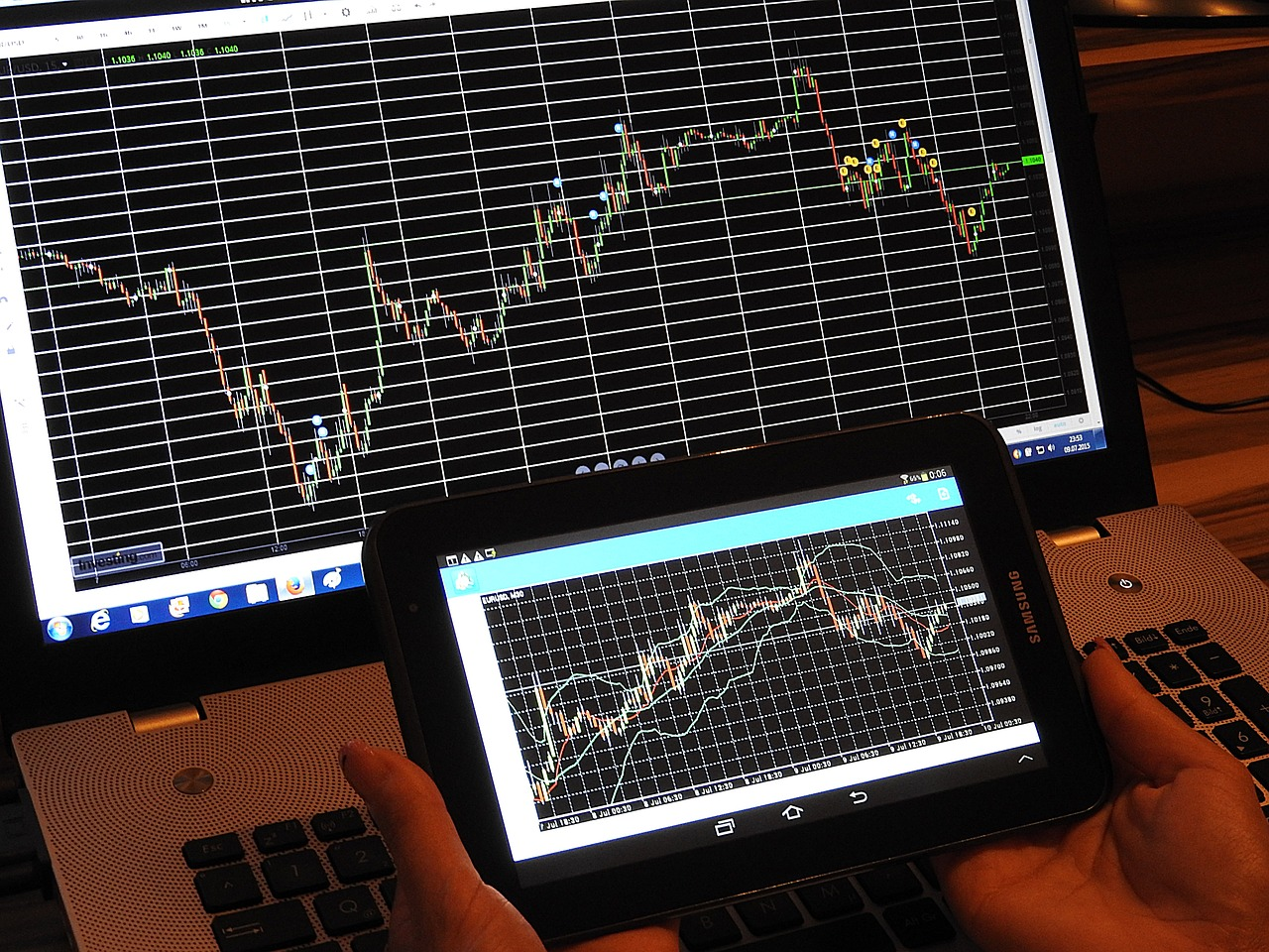 binary options charts real time