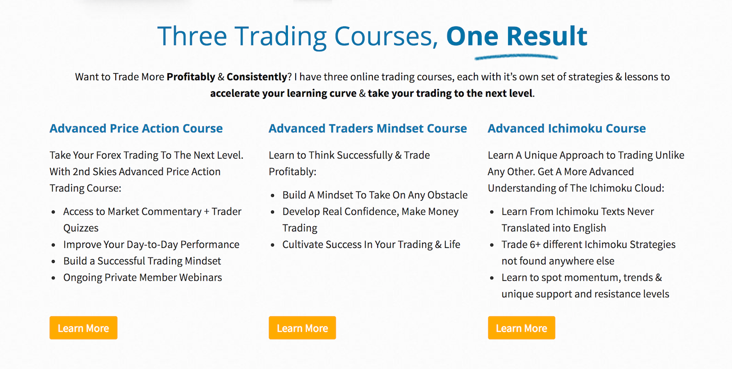 19 Best Forex Training and Trading Courses for Beginners (Free & Paid)