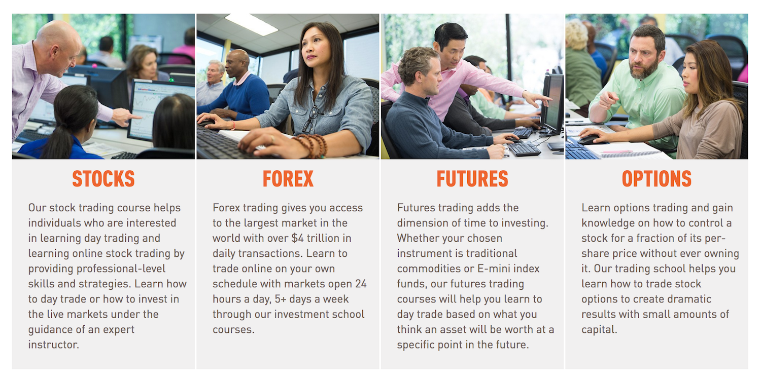 Best forex training courses