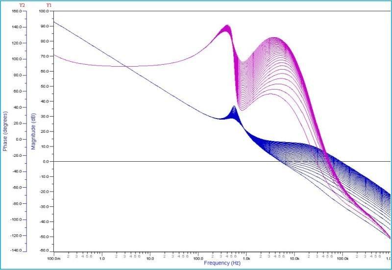 PADS AMS: моделирование схем