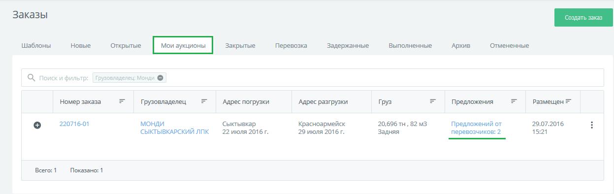 Аукционы и предложения перевозчиков по транспортным заказам Экспедиторов