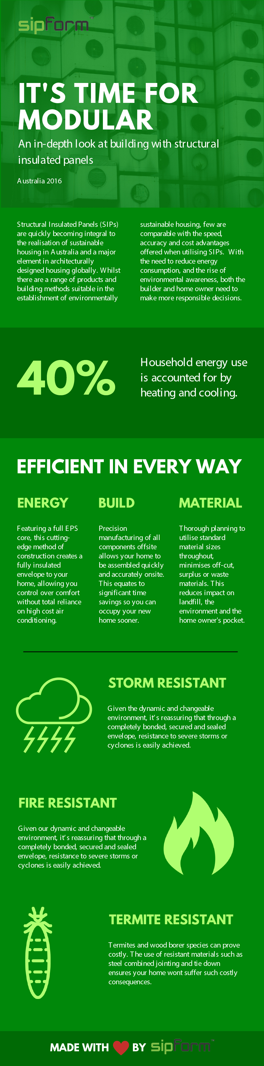 Modular Building Infographic