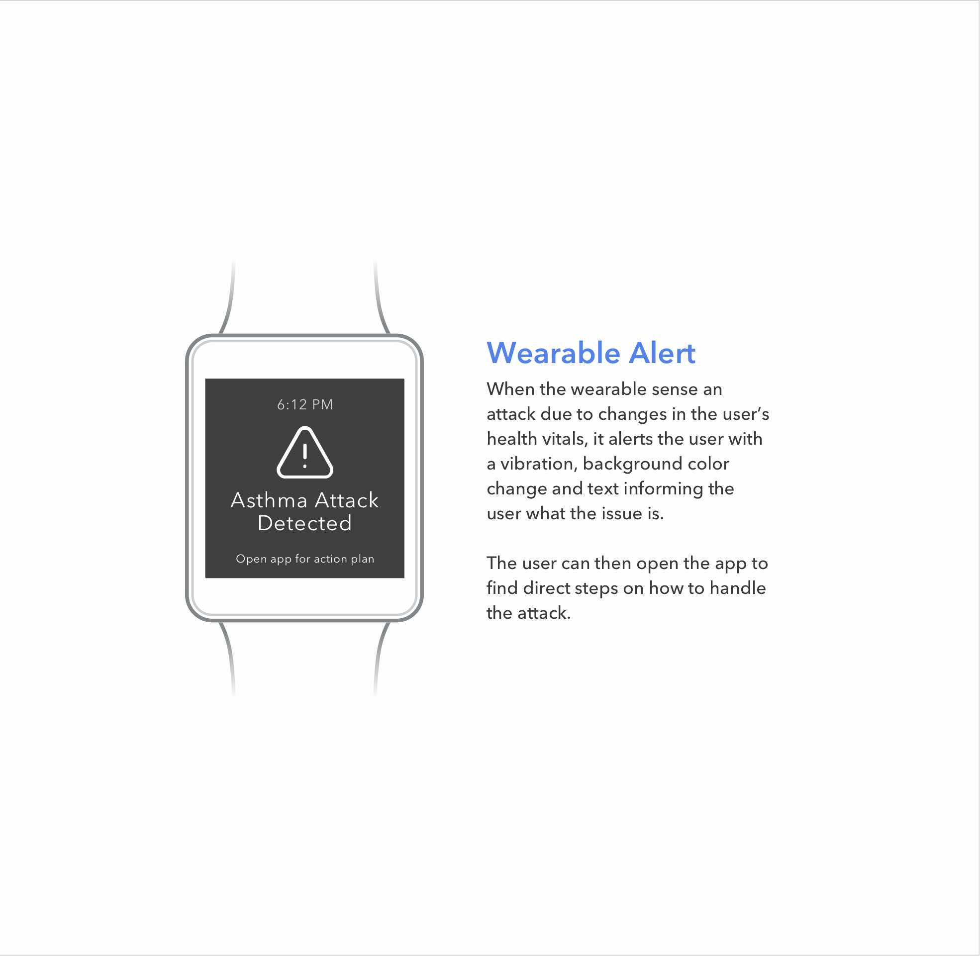wearable alert