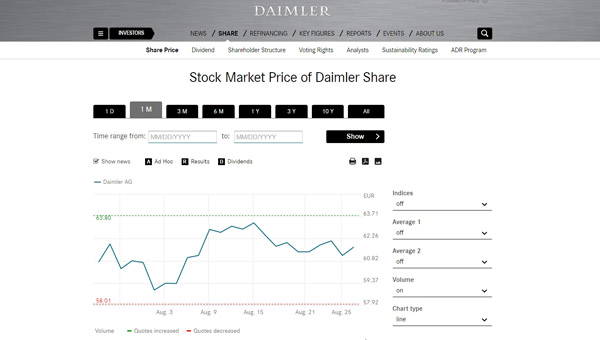 Daimler (EN)