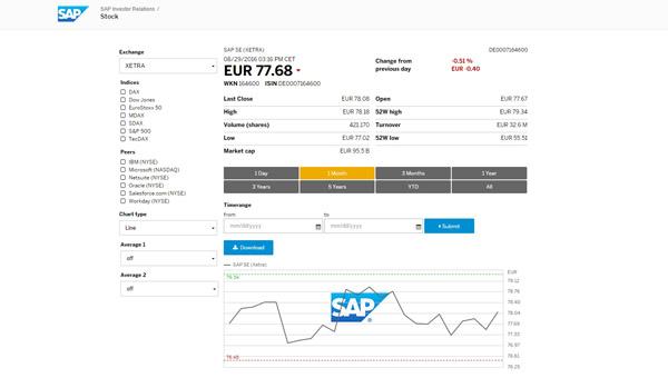 SAP (EN)