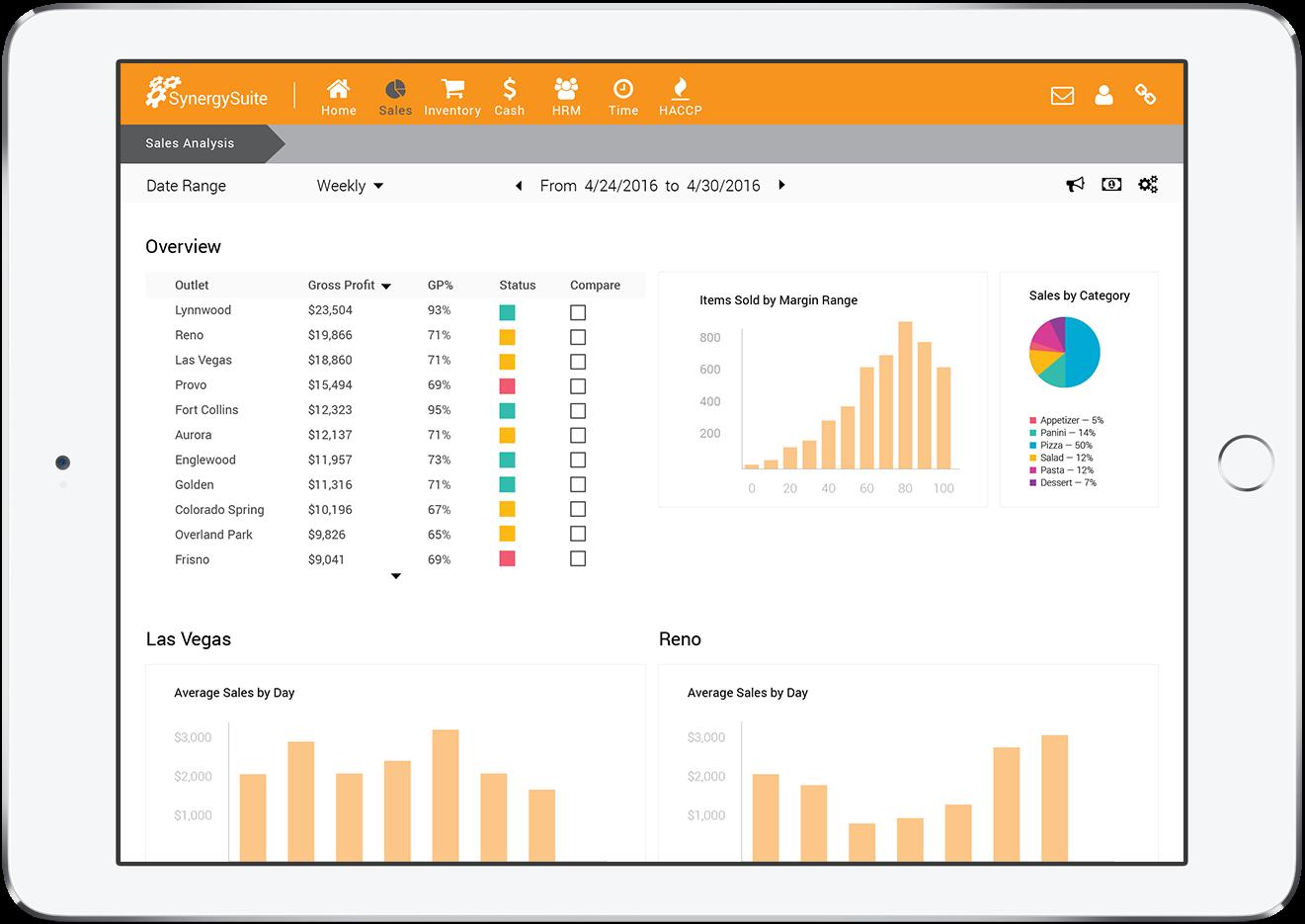 Business Intelligence Screenshot