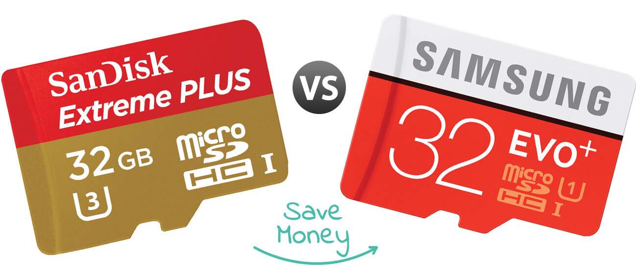 Best SD Cards - Sandisk Extreme Plus and Samsung Evo Plus buying guide header