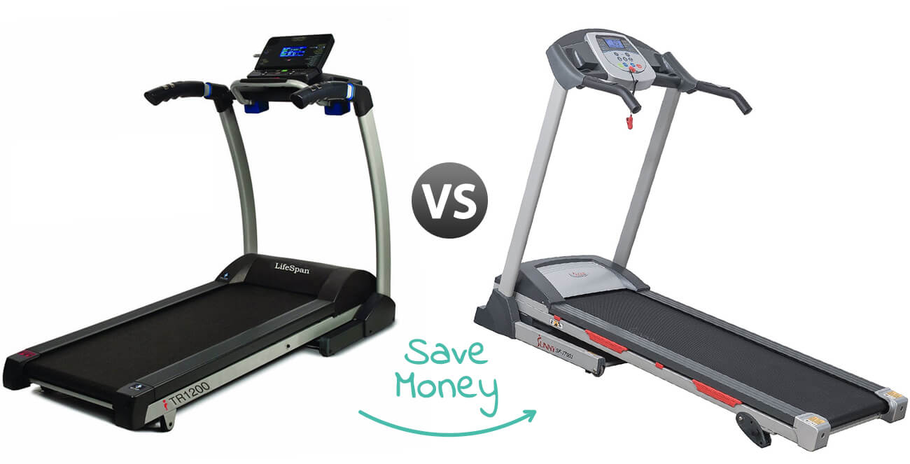 Best Foldable Compact Treadmill - Lifespan and Sunny Health - Banner Image