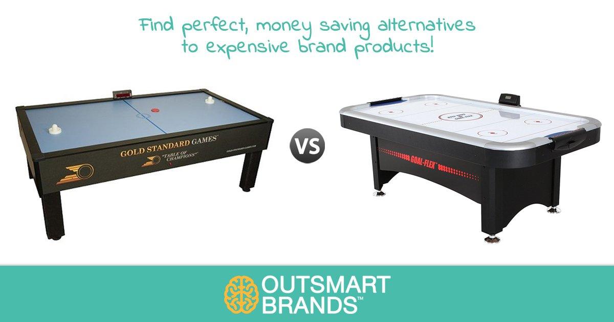 Outsmart Brands