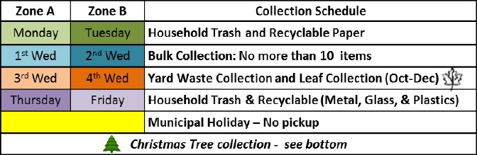 Department Trash And Recycling