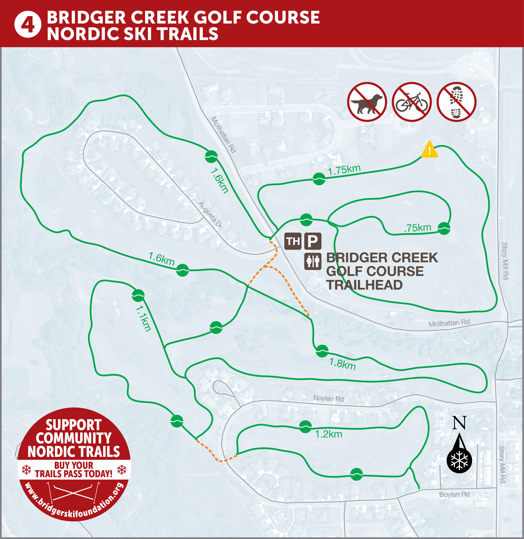 Bozeman Community Nordic Trails Maps