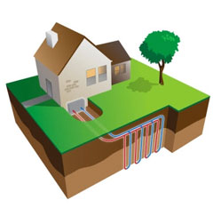 What is geothermal heating?