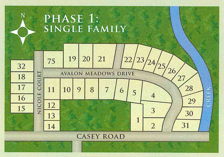 28 Avalon Meadows Development Plot