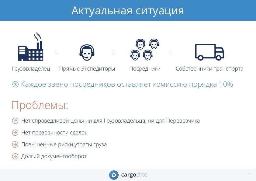 Модель логистики в России и ее проблемы, грузовладельцы, экспедиторы, посредники, перевозчики