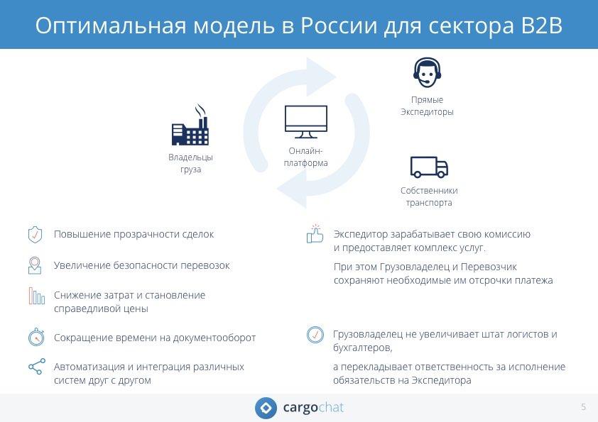 оптимальная модель логистики в россии для B2B, грузовладельцы, экспедиторы, перевозчики, собственники транспорта