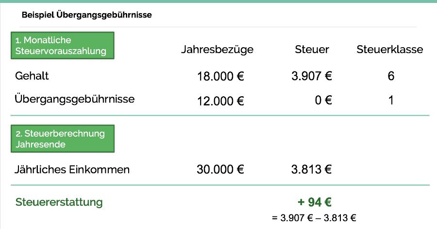 Beispiel Übergangsgebührnis Bundeswehr Soldat Steuerklassenwechsel