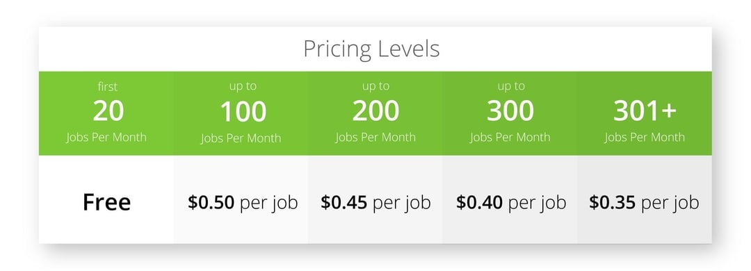 ServiceM8 Pricing Table