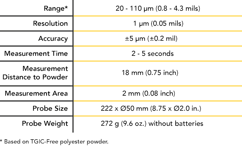 PosiTector PC specifications chart