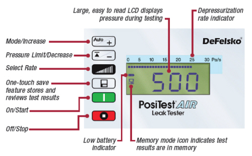 AIR tester touch screen call out