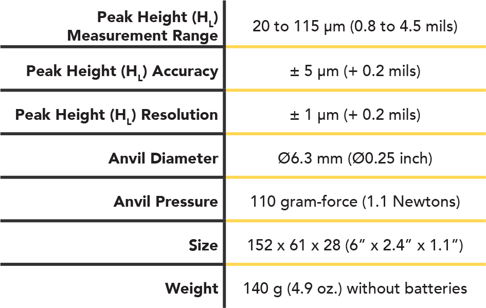 PosiTector RTR specifications chart