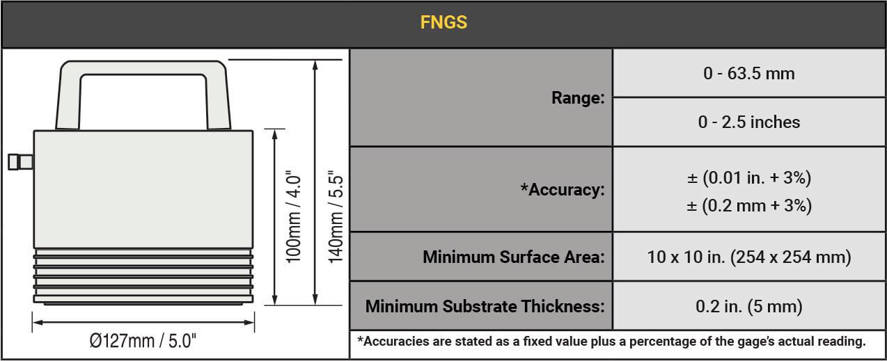 FNGS order guide