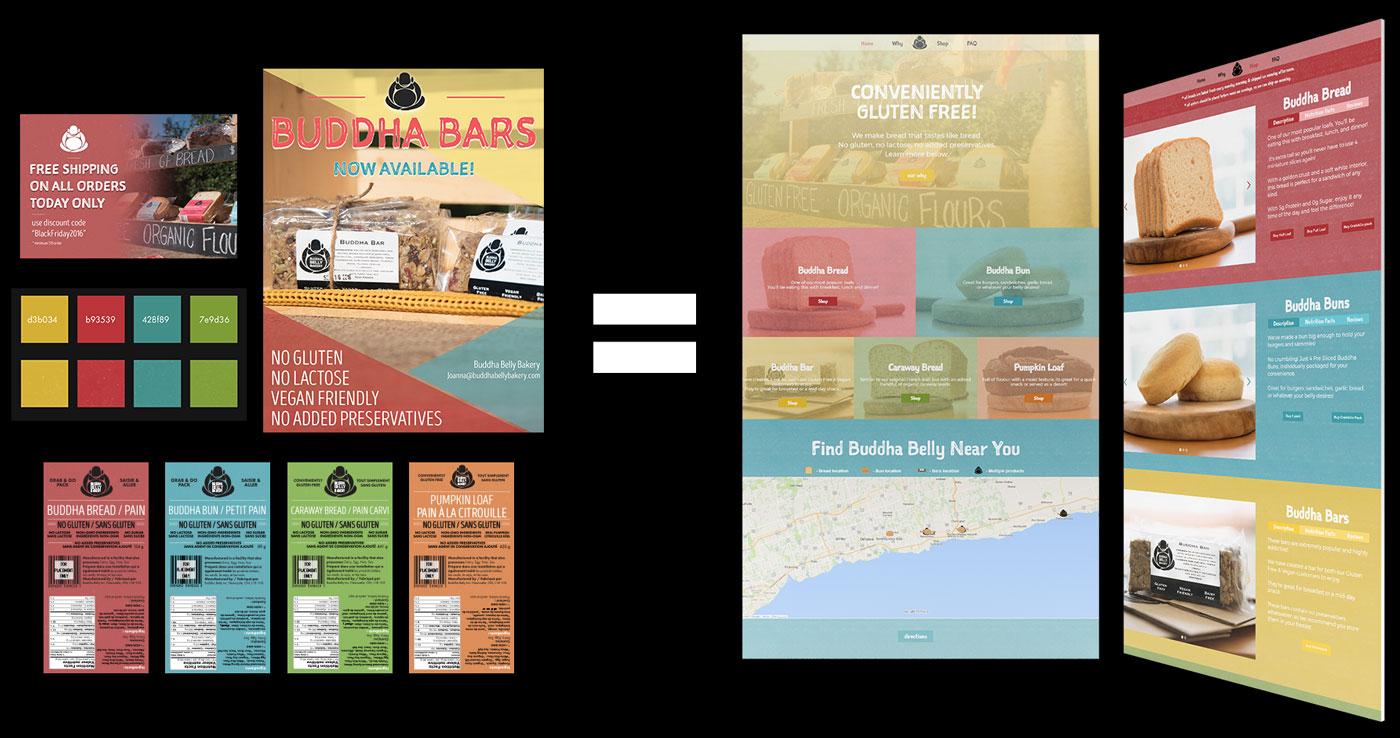 on-brand-branding-website-design-developer-toronto-markham