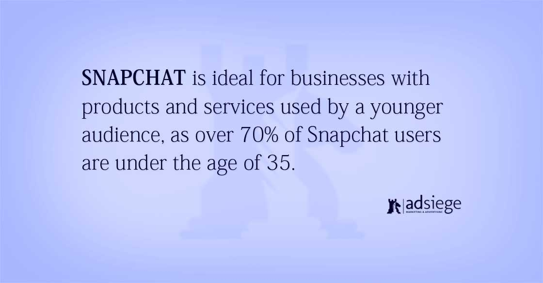 Should My Business Use Snapchat for Marketing?